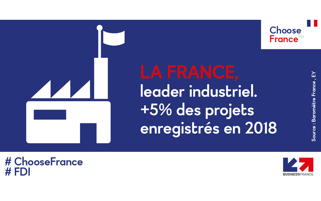 Infographie sur la France, leader industriel